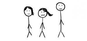 نسل هزاره : (شرح شغل، شرح وظیفه، شرح وظایف، آنالیز شغل. ارزیابی شغل، طبقه بندی شغل، جبران خدمت و مزایا، حقوق و دستمزد، مشاوره منابع انسانی، آموزش منابع انسانی)