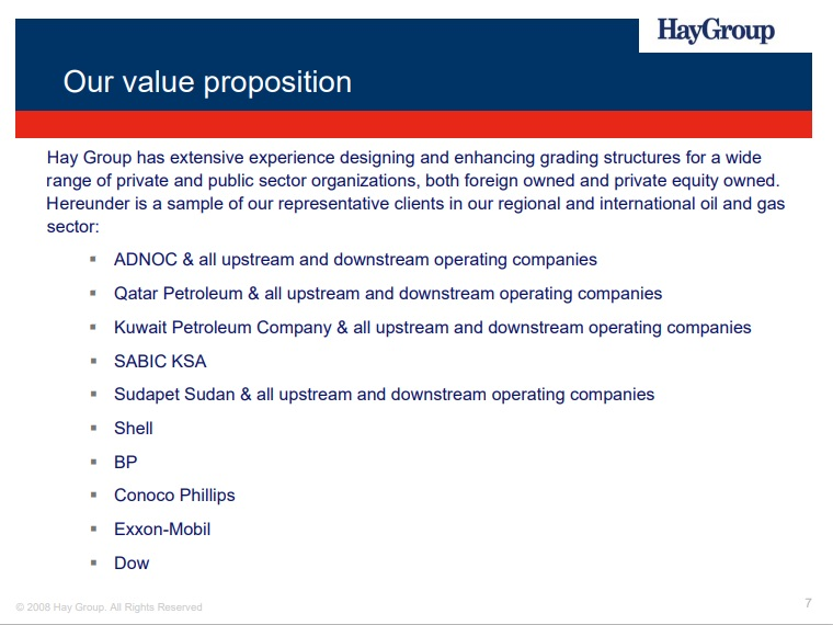شرکت هایی که از خدمات هی گروپ در آنالیز و ارزیابی شغل استفاده نموده اند.